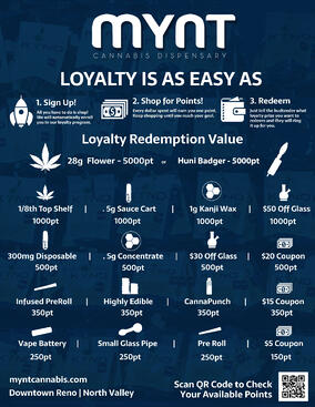 MYNT-Loyalty 1-2-3 redemption rewards (1)-1